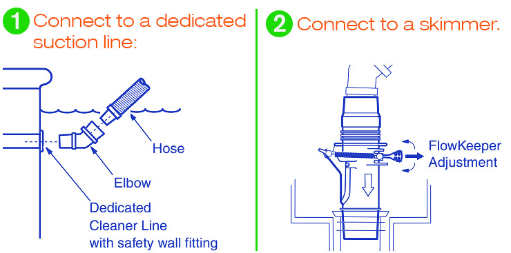 Zodiac-Baracuda-G3-connecting-your-hose-pool-cleaner