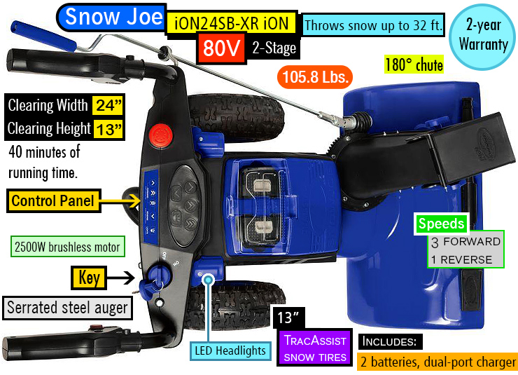 Snow Joe iON24SB-XR. First 2-stage battery snow blower.