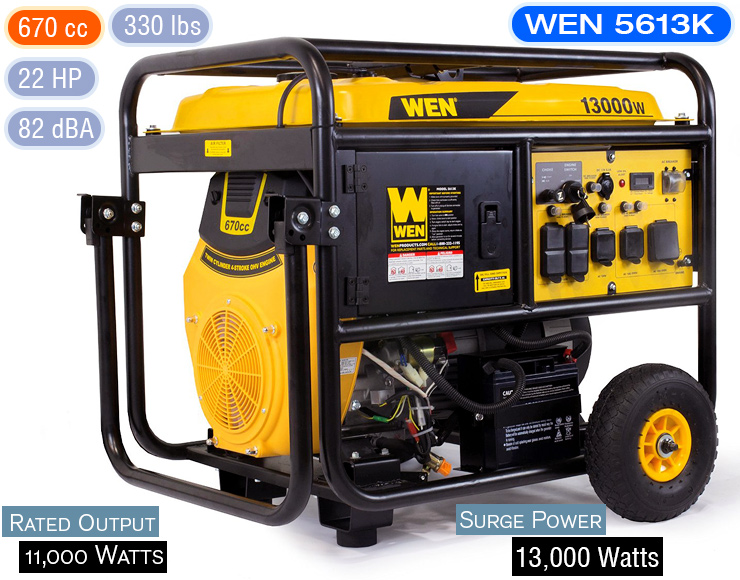 WEN-5613K-13000-watts-13k-best-portable-generator-for-the-money