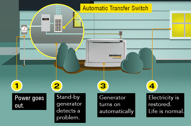 whole-house-generator-diagram