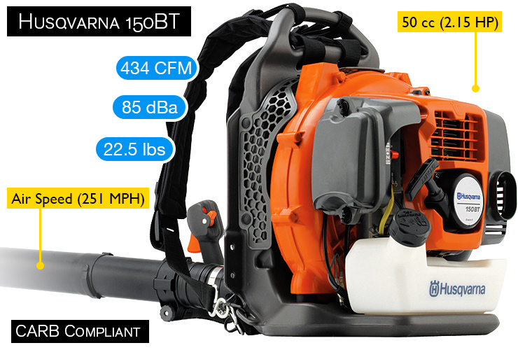 Husqvarna 150BT best backpack leaf blower.