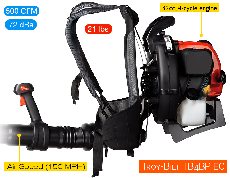 Troy-Bilt TB4BP EC backpack blower.