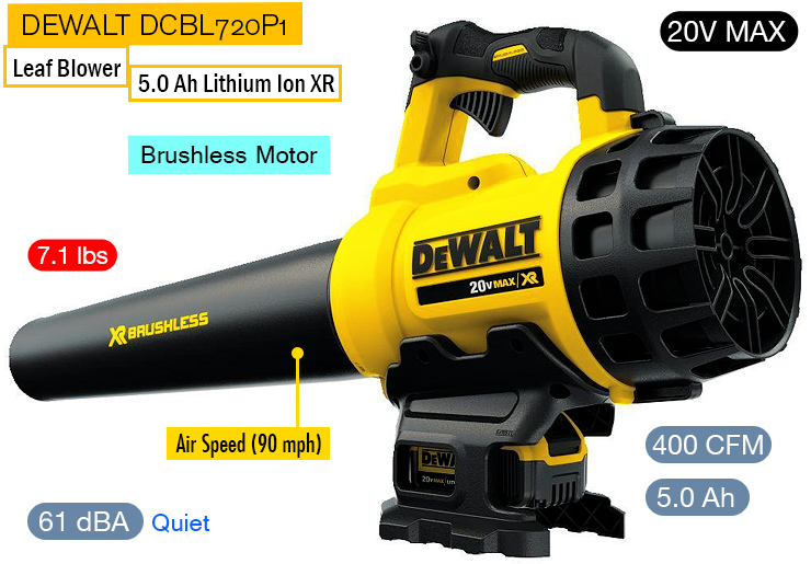 Best Battery Powered Leaf Blower Powerful Cordless Models