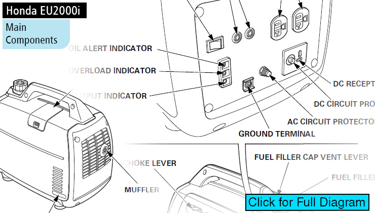 yamaha portable generator wiring diagram with Honda Eu2000i Inverter Generator on Phase A Matic Pam 300hd Wiring Diagram additionally Rv Generator Install additionally Sa 200 Lincoln Welder Engine Wiring Diagram as well Panasonic Se 4340 Wiring Schematic likewise Product detail.