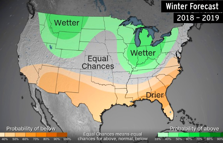 weather forecast 2018 to 2019