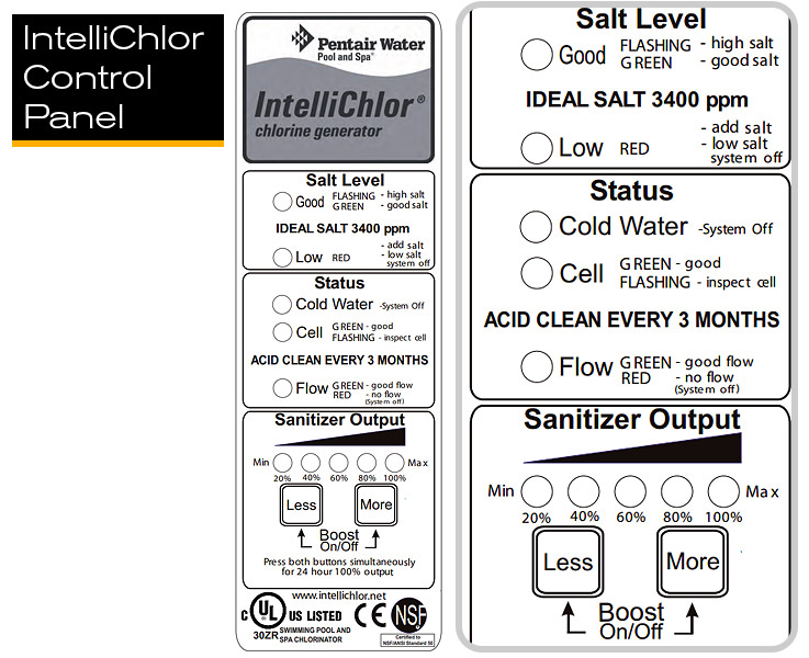 Pentair-IntelliChlor-IC40-salt-chlorine-generator-control-panel