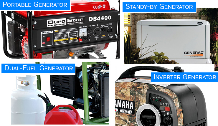 Different types of generators.