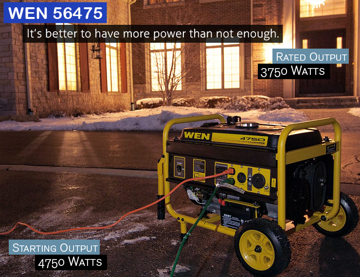 WEN-56475-portable-Generator-night