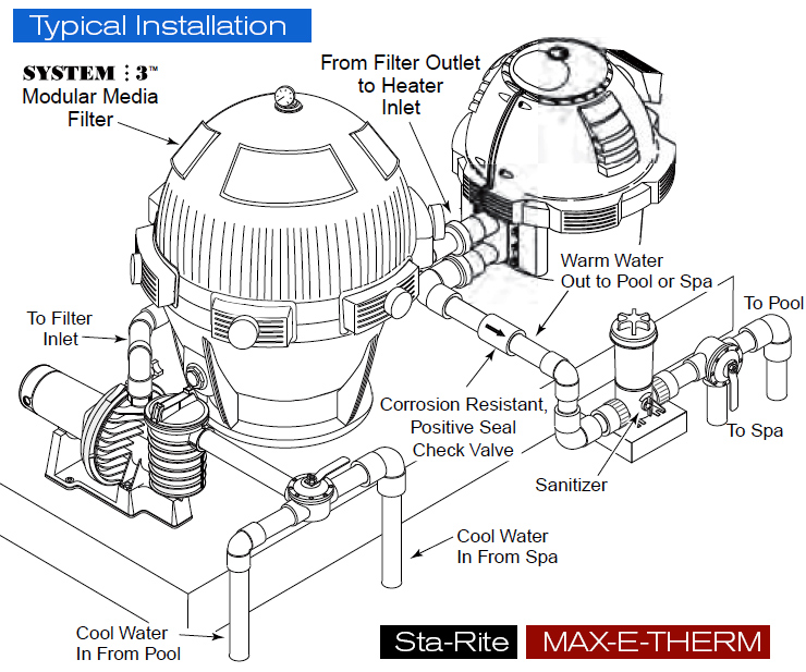 Sta rite pool heater review pentair max e therm for Pool heater and filter