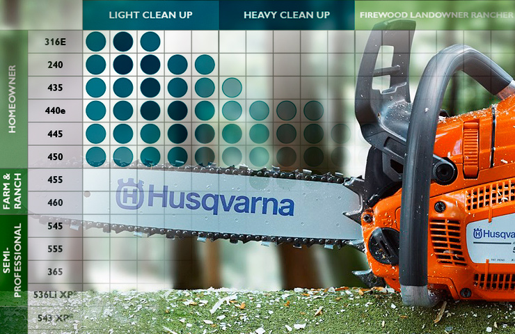 Husqvarna-Chainsaw-buying-guide-feature