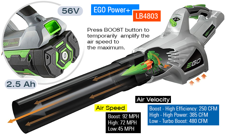 EGO Power+ LB4803 battery powered leaf blower.