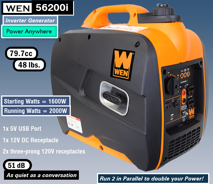 Best inverter generator for the money.