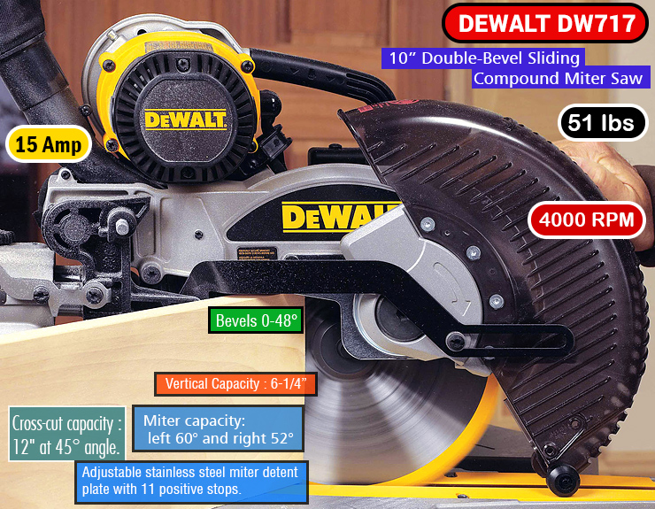 DEWALT DW717 10-Inch Double-Bevel Sliding Compound saw. Best Miter Saw