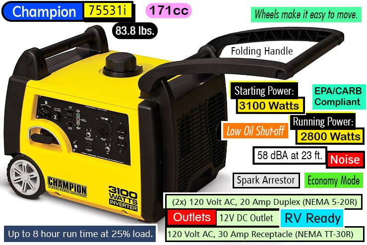 Champion Power Equipment 75531i best inverter generator.