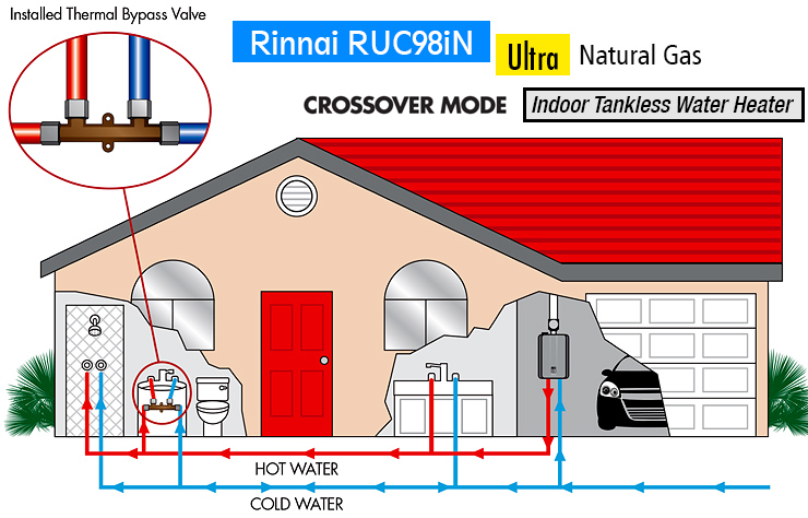 rinnai-ruc98in-tankless-water-heater-crossover-mode