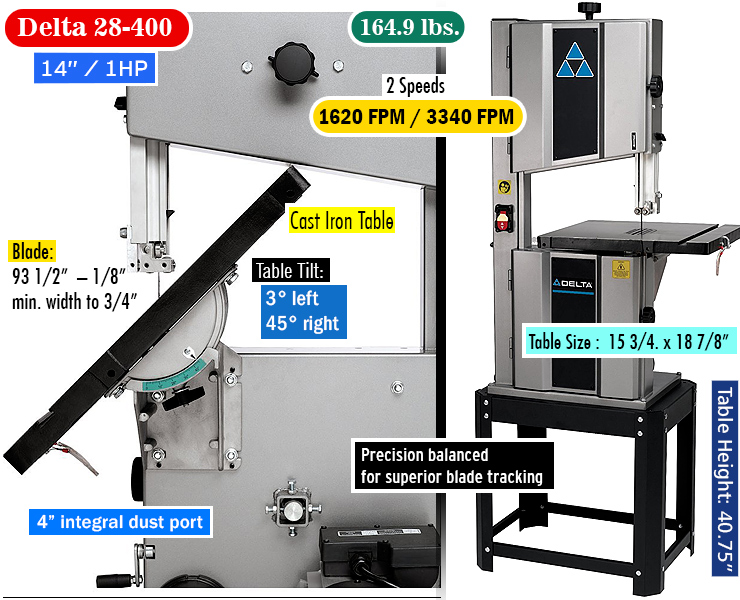 Delta 28-400 : Best band saw.