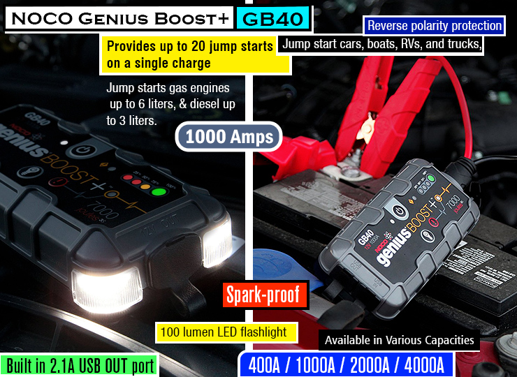 NOCO Genius Boost Plus GB40 -- best car battery charger.