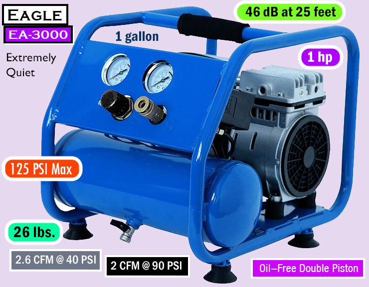 Eagle EA-3000 Silent Series - best quiet air compressor.