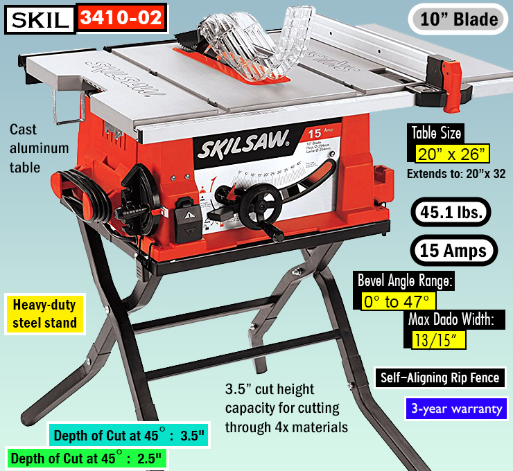 SKIL 3410-02 10-Inch : Best Table Saw