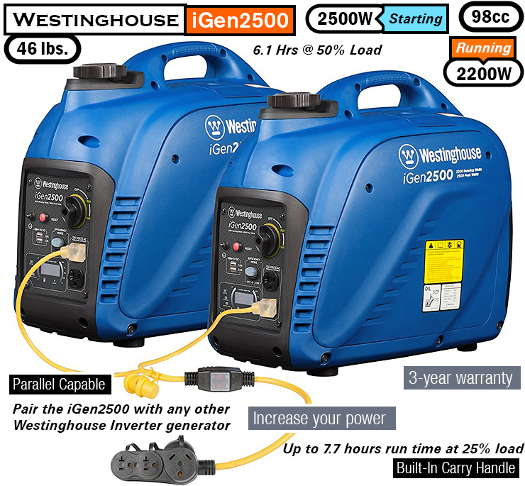 Best Portable Inverter Generator, Westinghouse iGen2500, parallel inverter generator