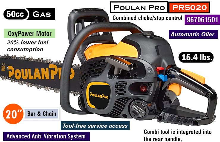 best Poulan Pro Chainsaw for homeowners.