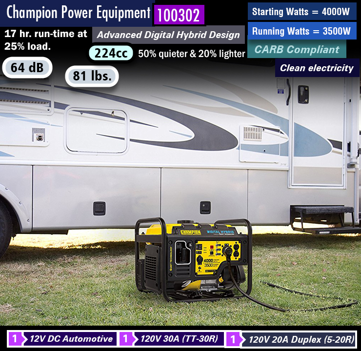 Champion Power Equipment 100302. Best portable gas generator. Emergency generator.