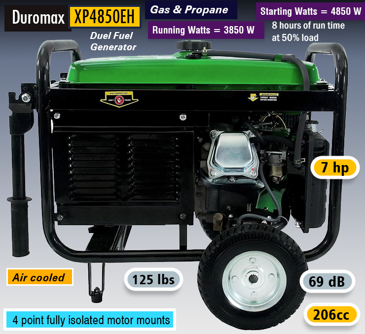 Duromax XP4850EH : best cheap gas generator.