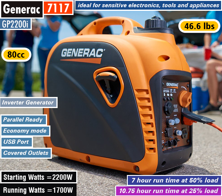 Generac 7117 GP2200i 2200 Watt Portable Inverter Generator