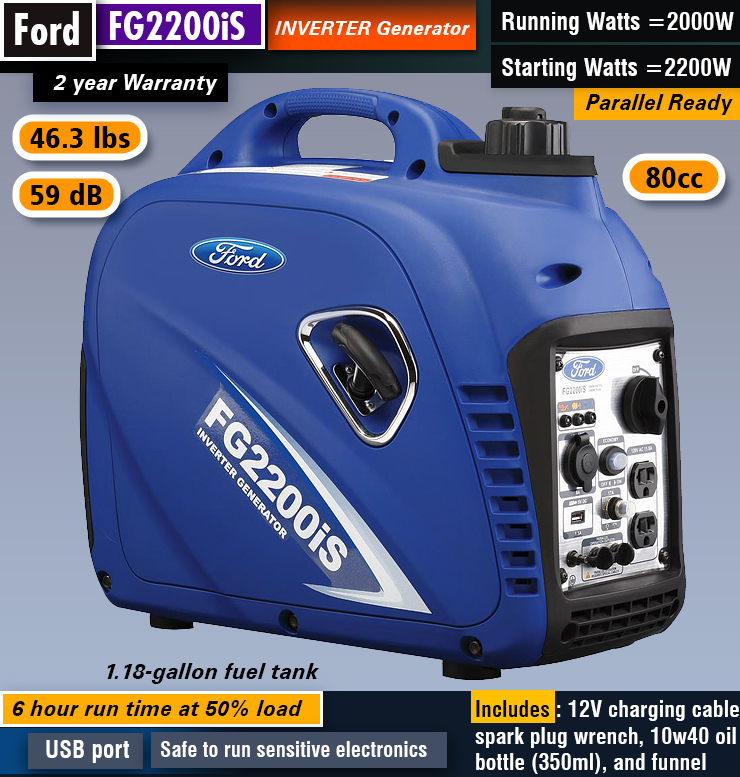 Ford FG2200iS : best inverter generator