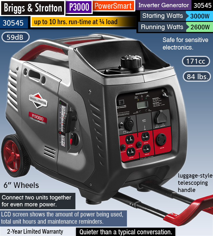 Best inverter generator. Best travel trailer generator. RV Air Conditioner generator. Best RV generator. Quietest generator.
