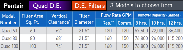 Best pool filter for inground pools.