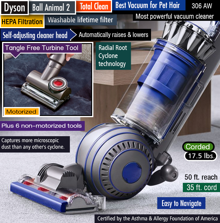 Best Dyson vacuum. Best upright vacuum cleaner or pet hair.