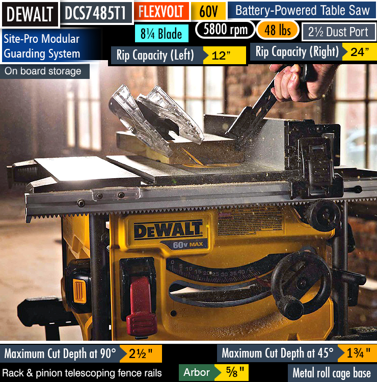 Best table saw under $1000. Best portable worksite table saw for the money.