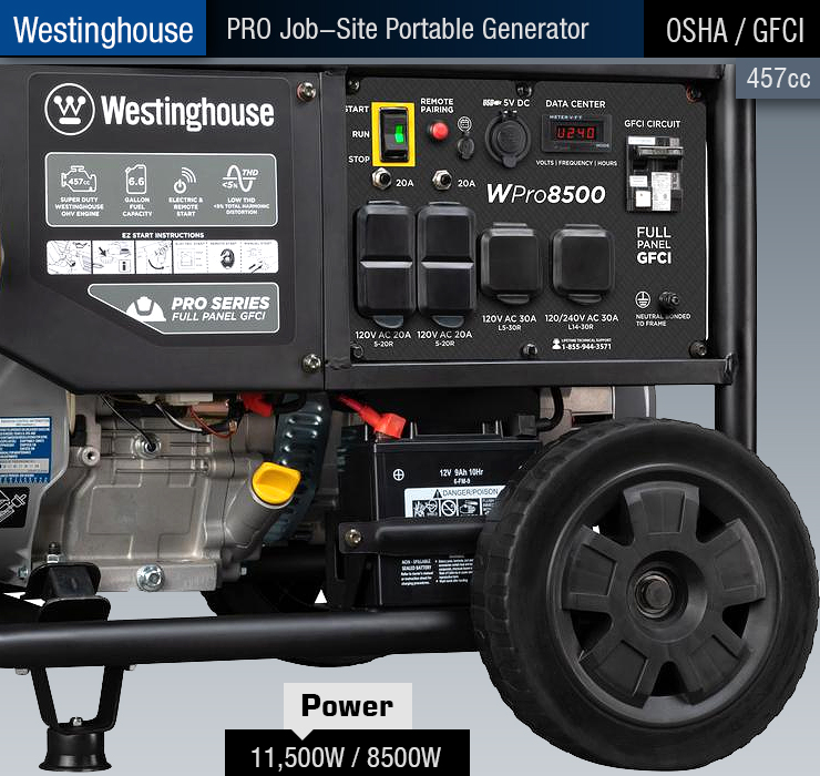 BEST jobsite portable generator