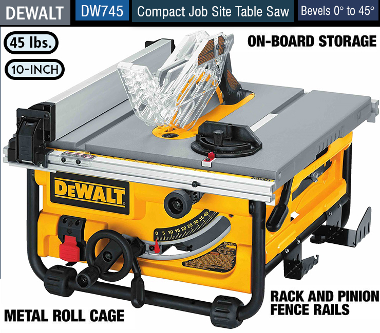 Best Portable Table Saw In 2019 Timeless Designs