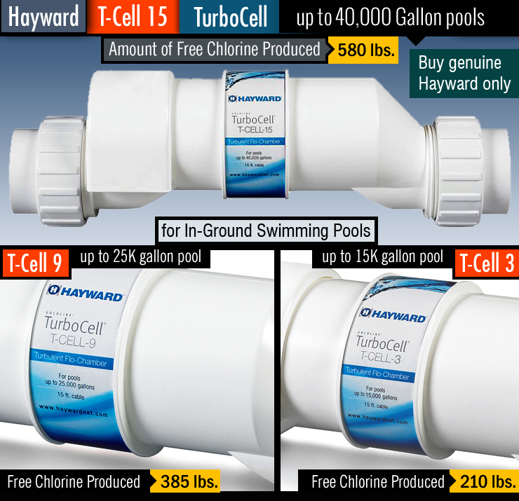 Hayward Goldline T-Cell-15 Replacements -- T-Cell-9, T-Cell-3