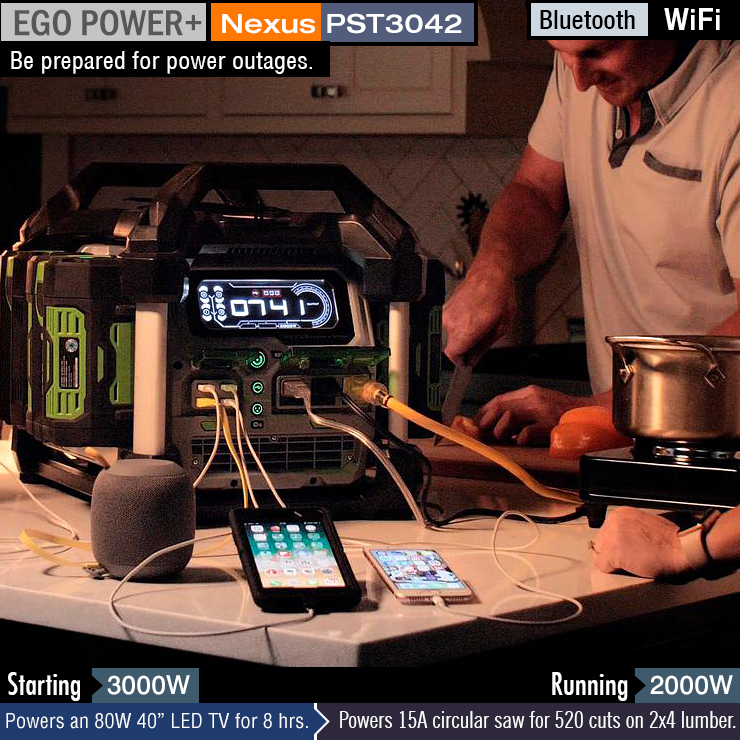 Best Portable Power Station. Indoor generator.