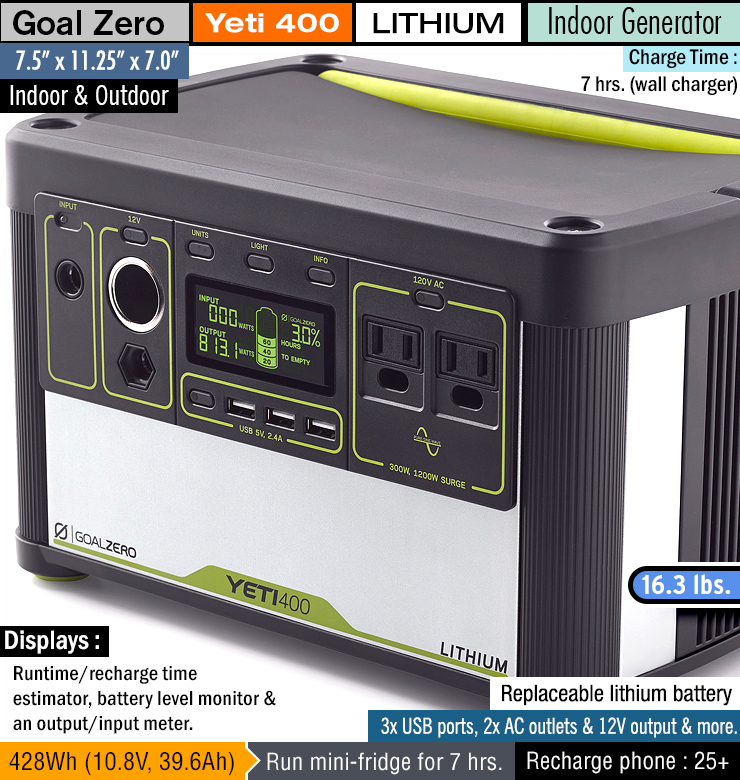 Best Portable Power Station. Top rated Indoor generator.