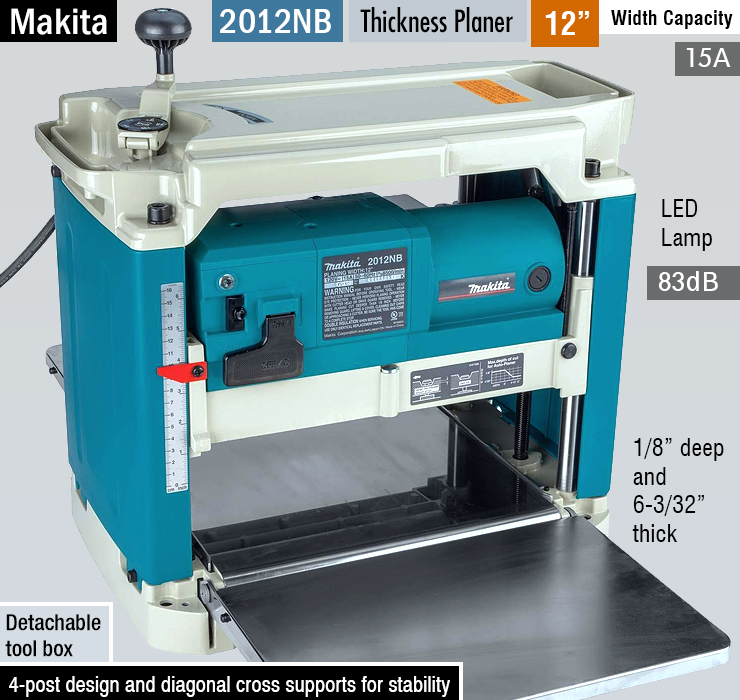 Makita 2012NB thickness planer features.